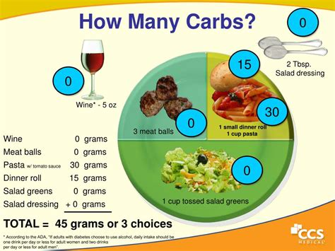 PPT - Let's Count Carbs ™ PowerPoint Presentation - ID:705403