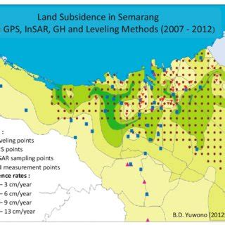Examples of environmental forms of subsidence impacts