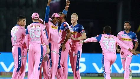 RR IPL 2021 Squad: List of Retained & Released Players by