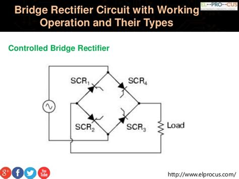Bridge Rectifier Circuit with Working Operation and Their
