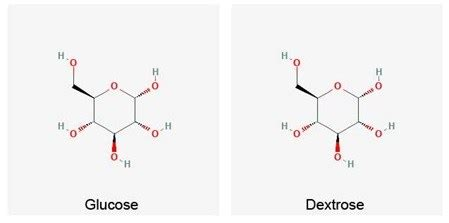 glucose and dextrose structure – Get Fit