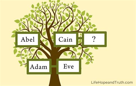 Where Did Cain Get His Wife? - Life, Hope & Truth