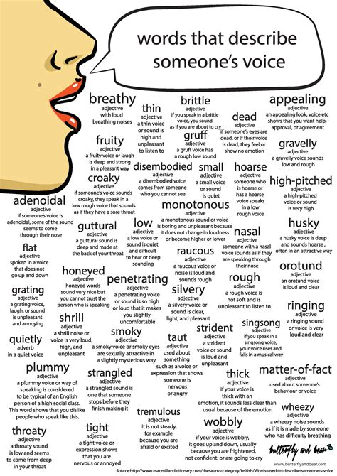 Words with the letter i to describe someone